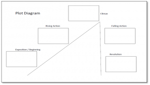Curriculum_Resource_Guide_Reading_Literary_Text1